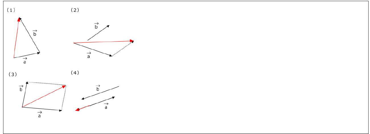 ベクトルの加法(足し算)の図示(答え)