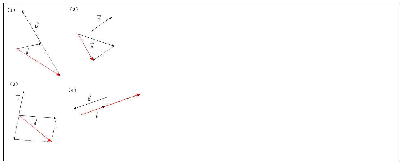 ベクトルの減法(引き算)の図示(答え)