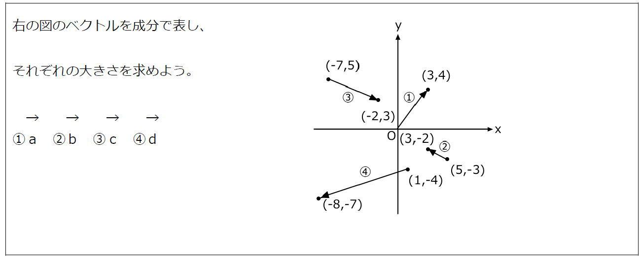 ベクトルの成分と大きさ(問題)