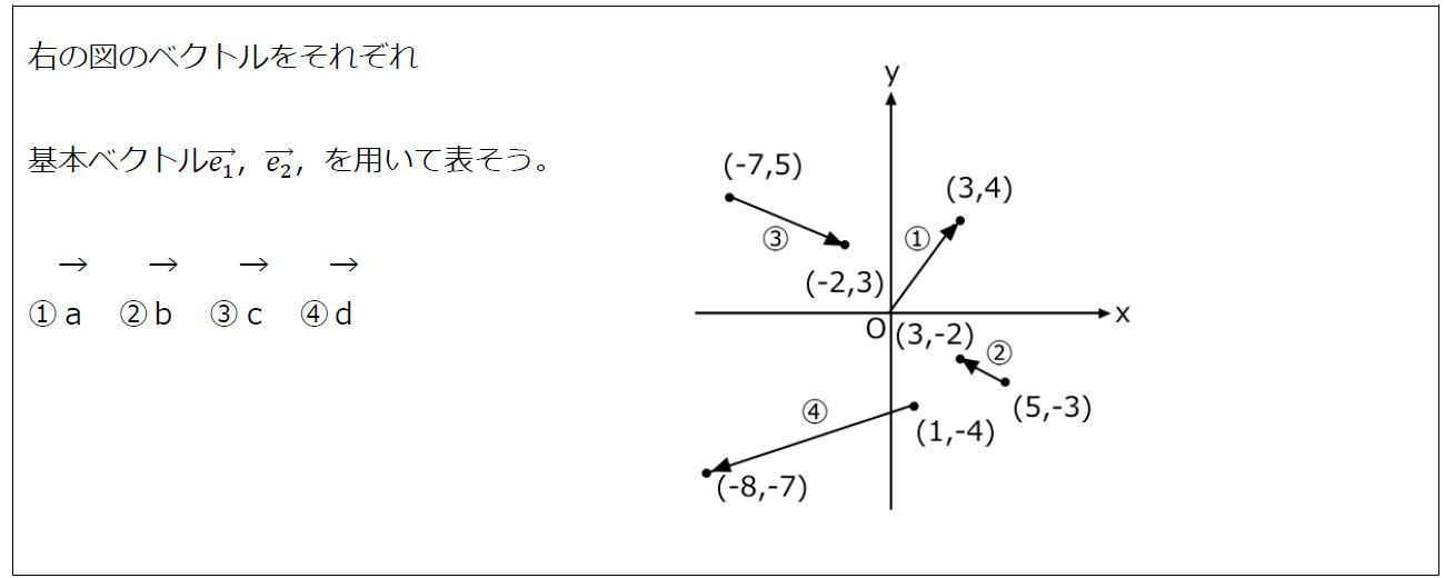 基本ベクトルと成分表示(問題)