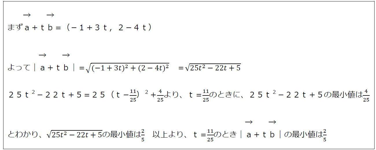 ベクトルの大きさと最小値(答え)