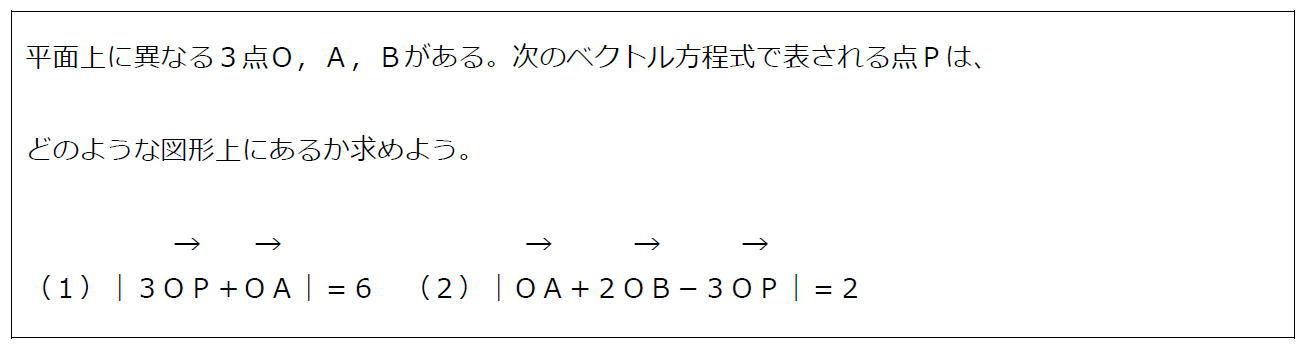 ベクトル方程式が表す円その1(問題)
