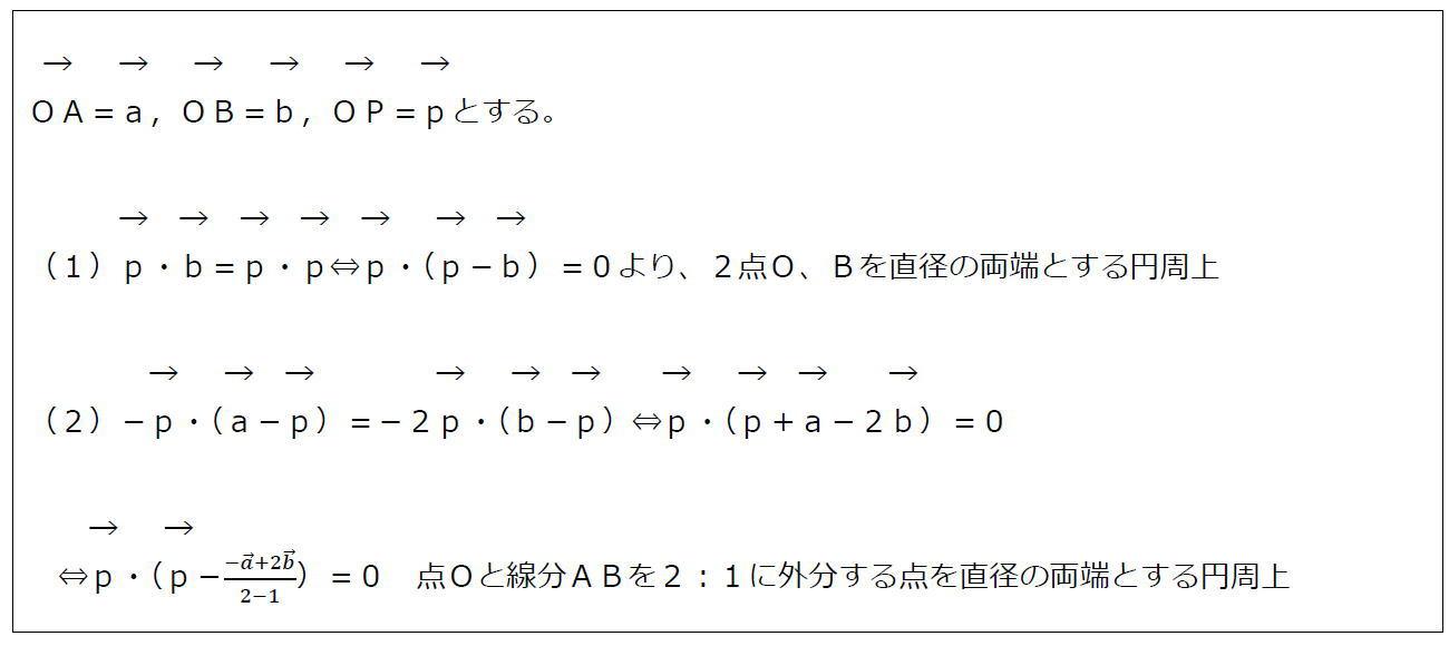11.ベクトル方程式が表す円その2(答え)