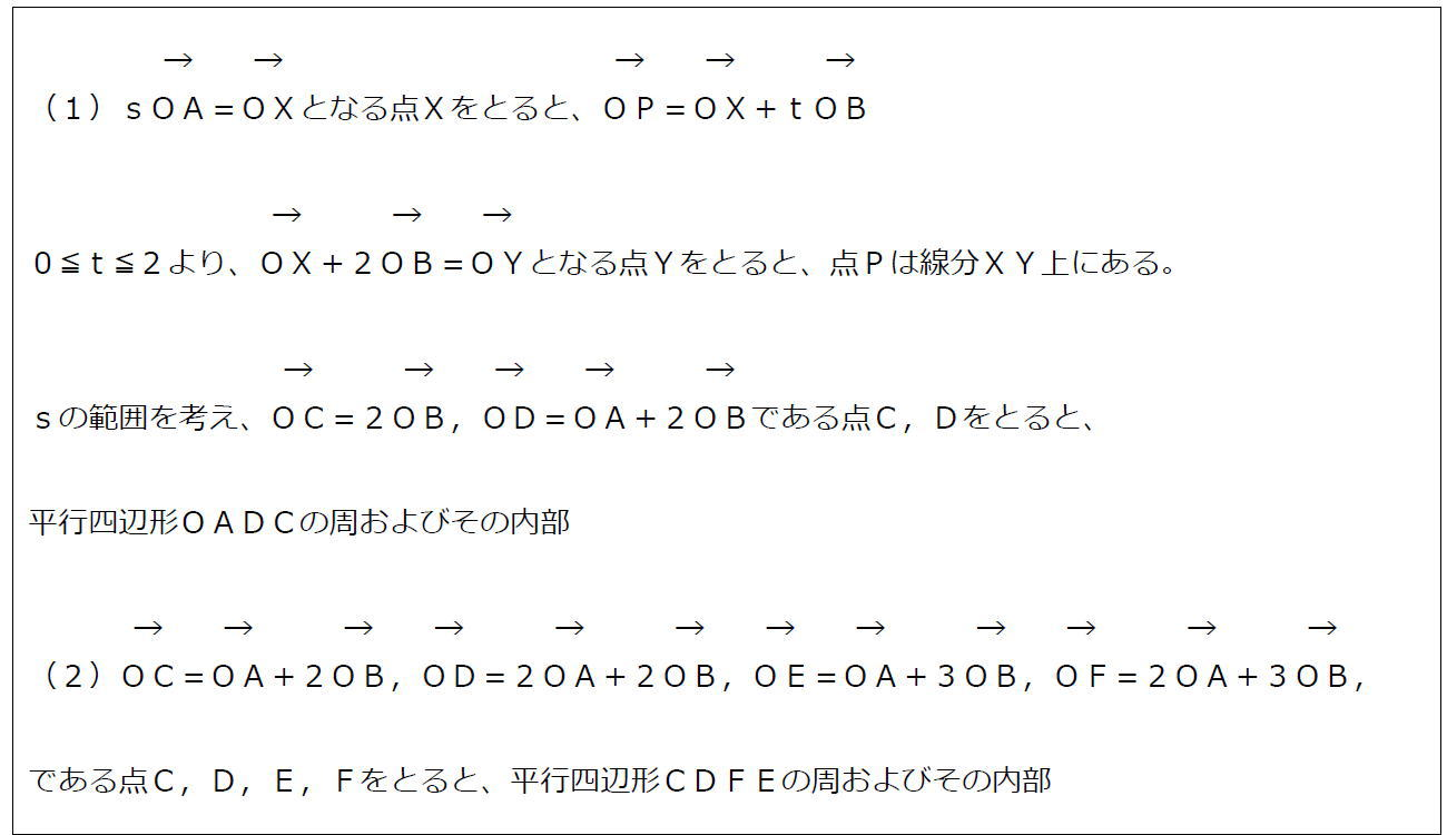 ベクトルの終点の存在範囲その4(答え)
