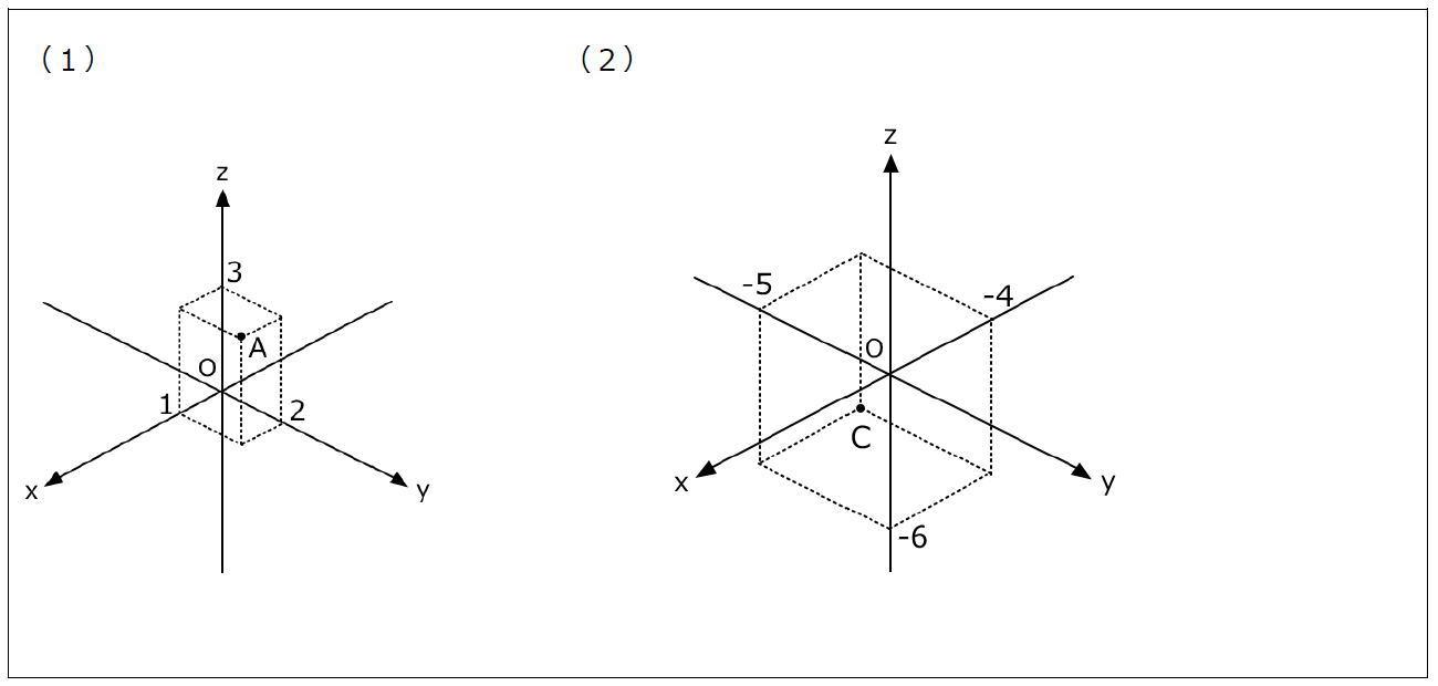 空間上の点の書き方(答え)