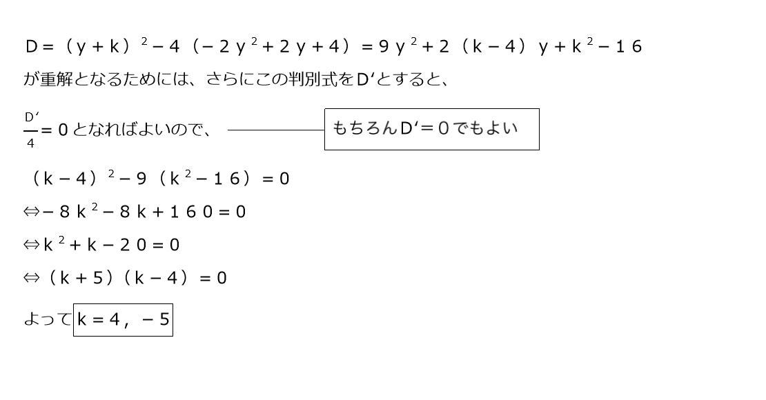 1次式に因数分解、判別式2回