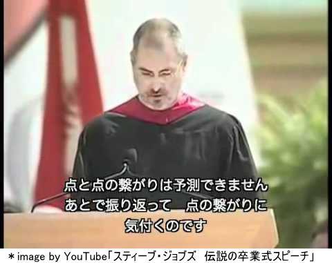スティーブジョブズのスピーチ
